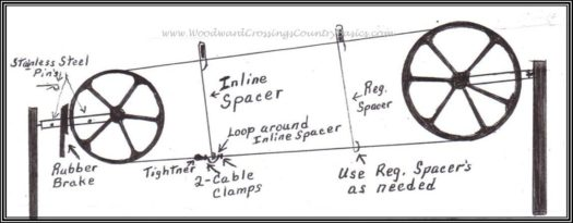 Amish Clothesline Pulley System Diagram