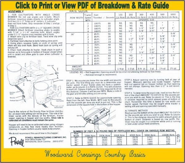 Breakdown and Rate Guide for McNifty
