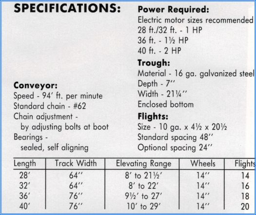 Elevator Specifications