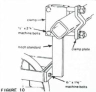 "B21-259 2 1/2"" Corner Mounting Bracket for Cole Planet Jr. for a Diamond Toolbar"