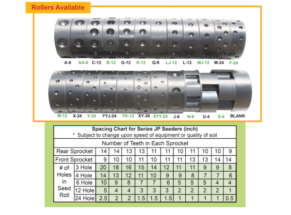 Rollers for Jang Seeder