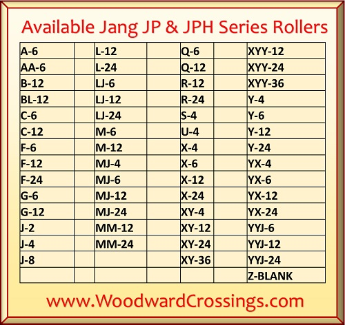 Jang Roller Information on 3 Charts